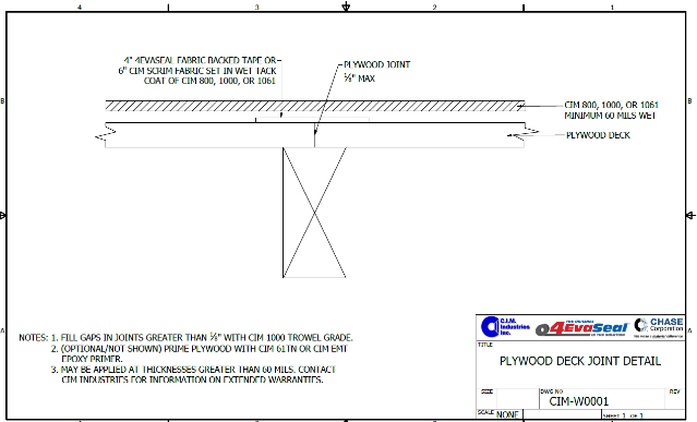 CIM detail for plywood joints