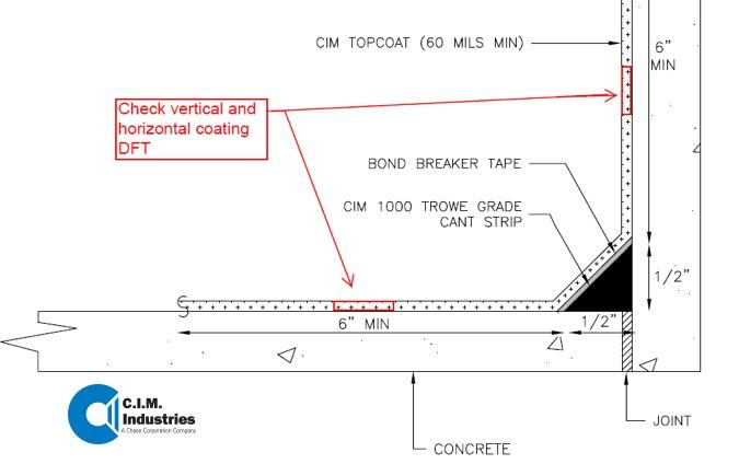 Final Inspection- CIM Industries